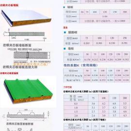 常熟岩棉手工板、常熟净化板、常熟岩棉板