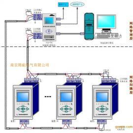 南自PS-6000监控系统