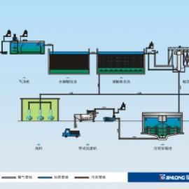 食品废水处理工yi流程图