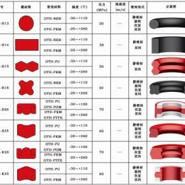 液压缸密封件 液压油缸密封件 液压支架立柱千斤顶密封件