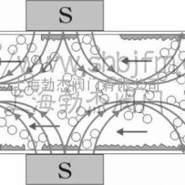 管���磁水�理器�S家