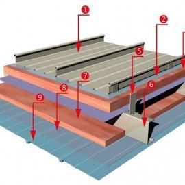 铝镁锰金属屋面-直立锁缝多功能复合型屋面