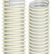 EU921F全塑料软管