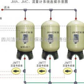 洁明JMA/JMC多阀系统水处理beplay手机官方、软水beplay手机官方