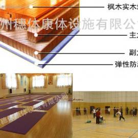运动木地板,体育馆木地板,体育运动木地板