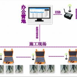 制梁场温度监控系统