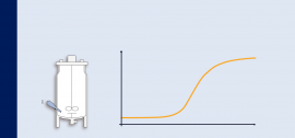 发酵过程细胞nongdu,OD,AU,干重或湿重在线监控分析
