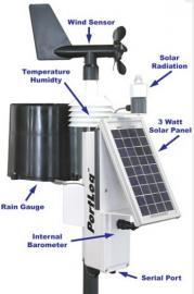 RainWise PortLog便携式气象站