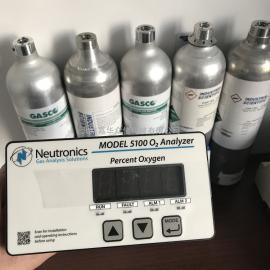 美国Neutronics MODEL5100氧化锆氧分析仪