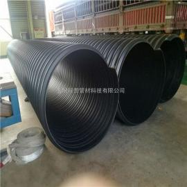 高环刚度HDPE钢带波纹管