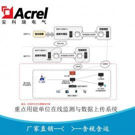 安科瑞zhong点用能dan位能耗能耗接入系统