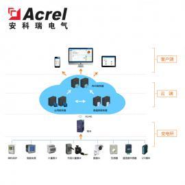 安科瑞24小时在线值守配dian房监控系统Acrelcloud-1000