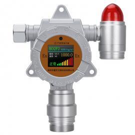 防爆二硫化碳分析仪报价HNAG1000