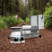 美国PP SYSTEMS公司全自动土壤CO2/H2O通量监测系统