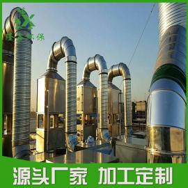 食品加工厂废气处理工程 油烟油雾净化器――隆鑫环保