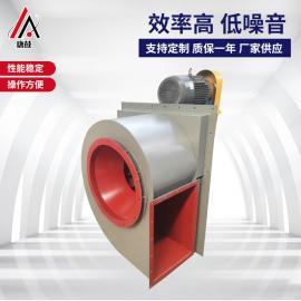 4-72热风循环插入式风机/涂装线高温循环