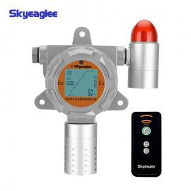 东日瀛能神木煤矿煤棚一氧化碳报警器SK-600-CO-T