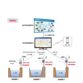 速联科技水库雨水情监测系统SL921